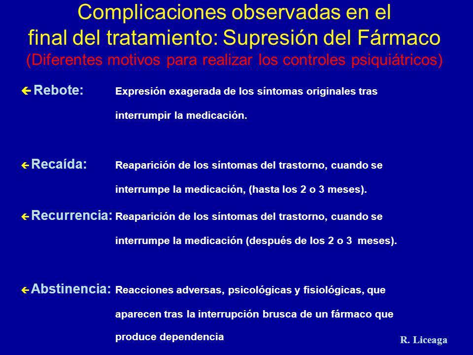 Complicaciones observadas en el final del tratamiento: Supresión del Fármaco (Diferentes motivos para realizar los controles psiquiátricos)