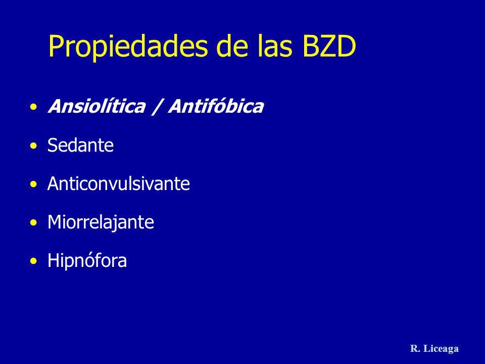 Propiedades de las BZD Ansiolítica / Antifóbica Sedante