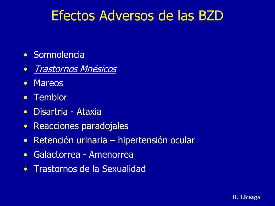 Efectos Adversos de las BZD