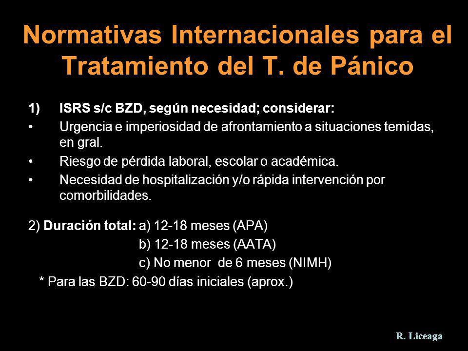 Normativas Internacionales para el Tratamiento del T. de Pánico