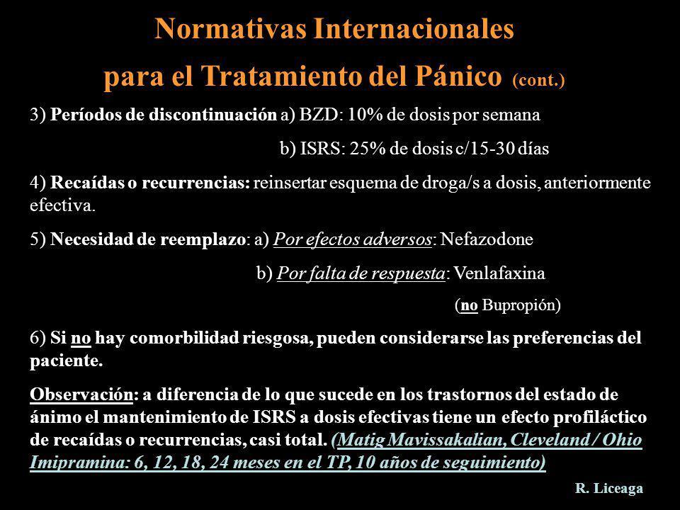 Normativas Internacionales para el Tratamiento del Pánico (cont.)