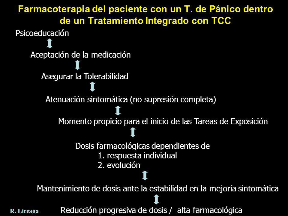 Farmacoterapia del paciente con un T