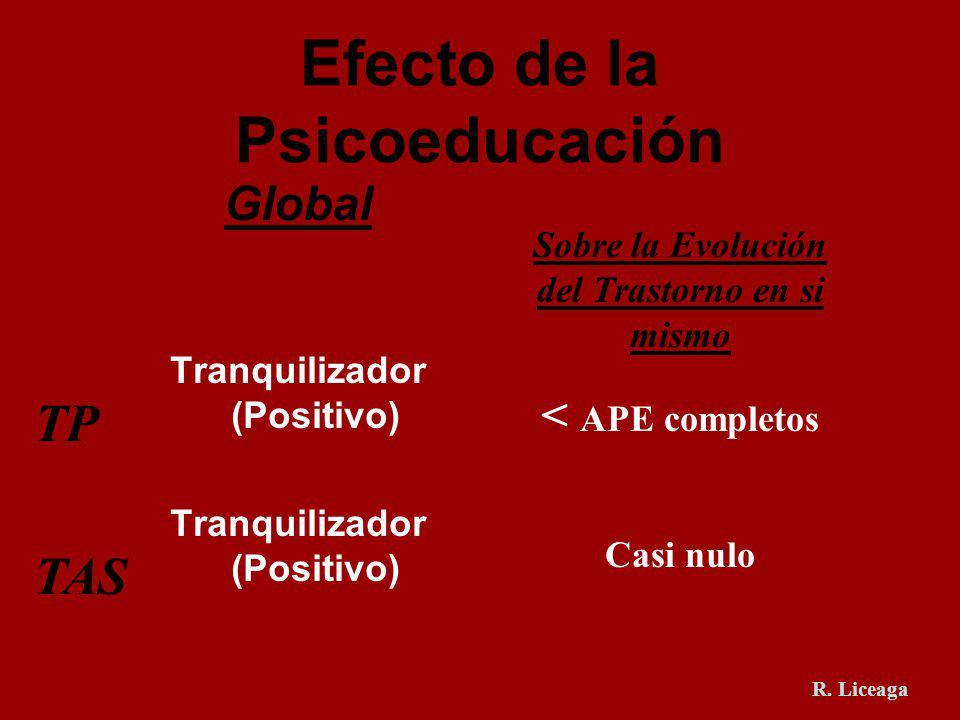 Efecto de la Psicoeducación