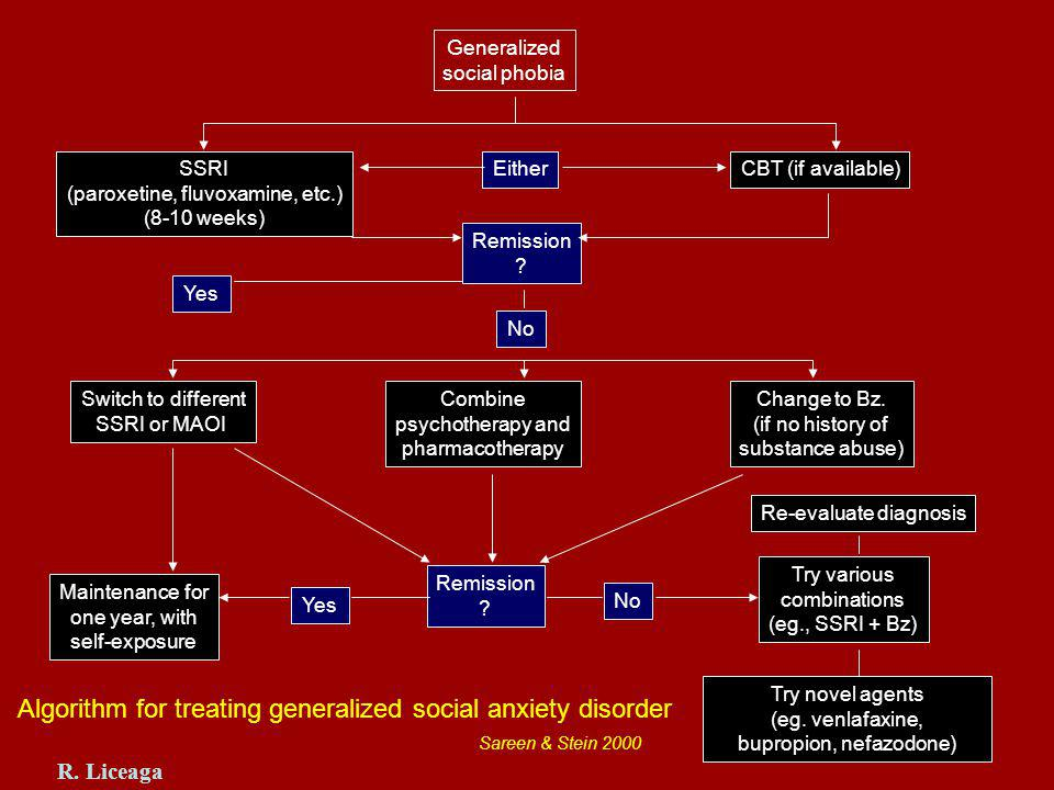 Generalized social phobia. SSRI. (paroxetine, fluvoxamine, etc.) (8-10 weeks) Either. CBT (if available)