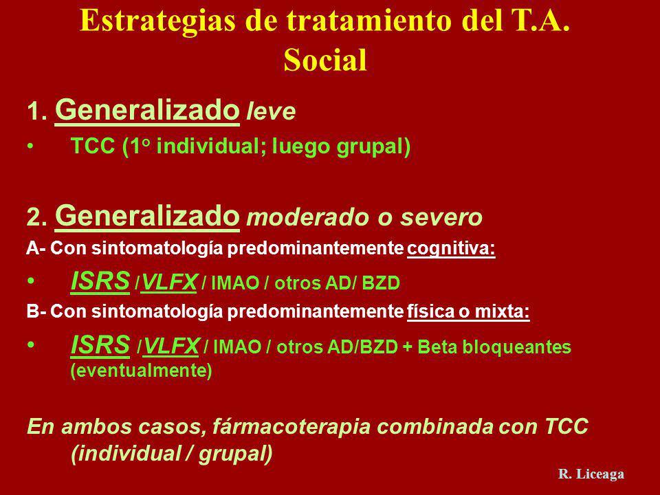 Estrategias de tratamiento del T.A. Social