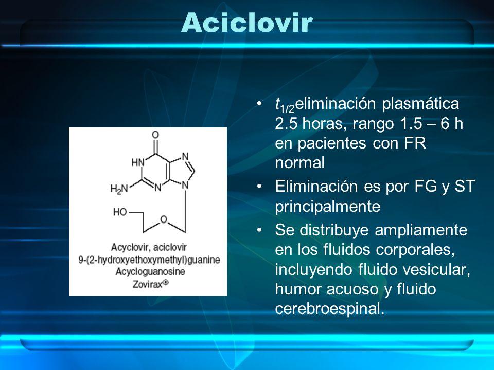 Aciclovir t1/2eliminación plasmática 2.5 horas, rango 1.5 – 6 h en pacientes con FR normal. Eliminación es por FG y ST principalmente.