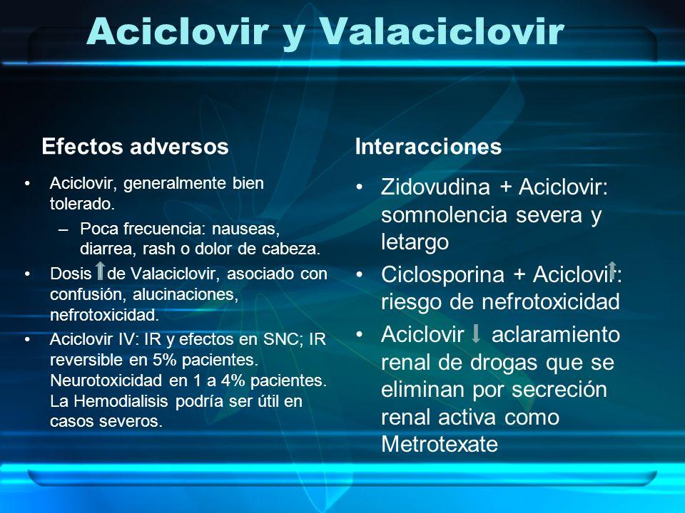 Aciclovir y Valaciclovir
