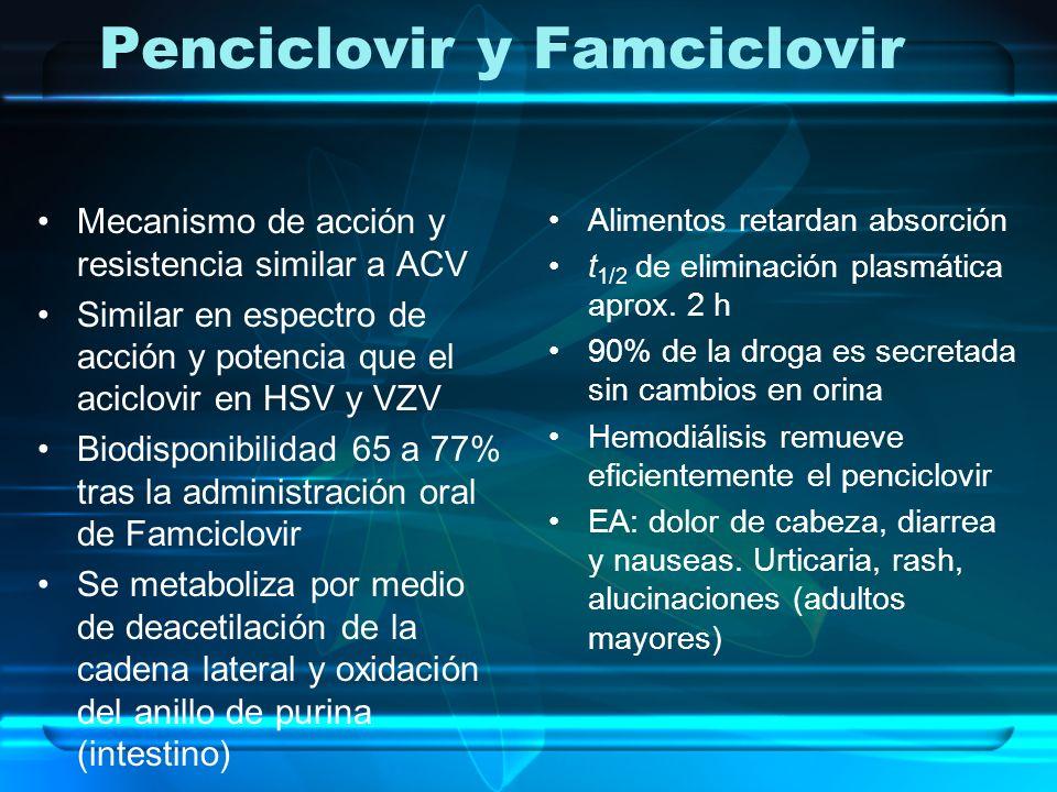 Penciclovir y Famciclovir