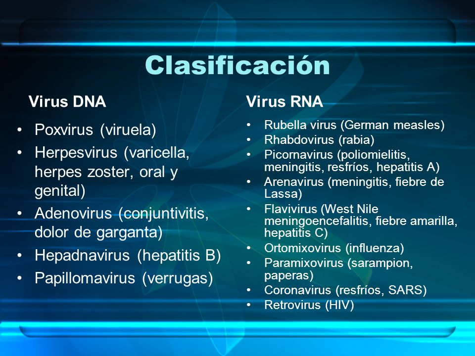 Clasificación Virus DNA Virus RNA Poxvirus (viruela)
