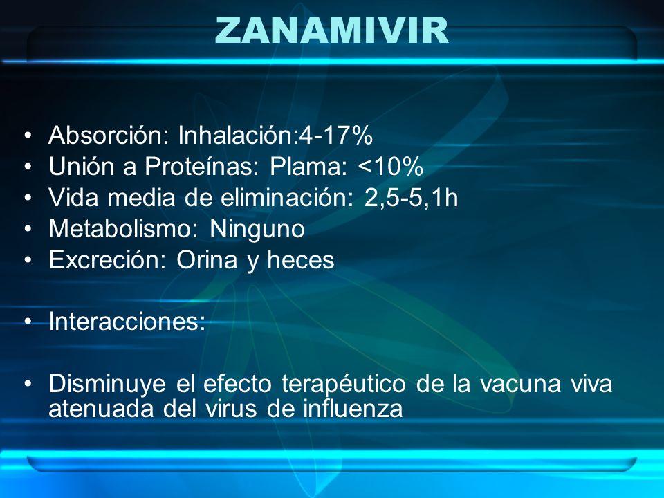 ZANAMIVIR Absorción: Inhalación:4-17%