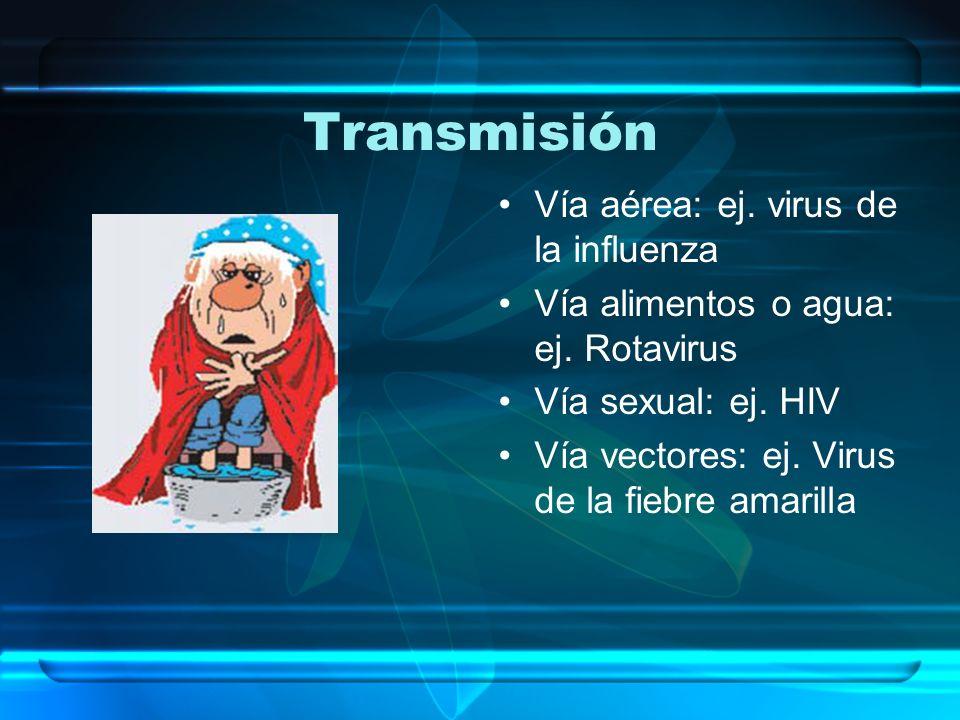 Transmisión Vía aérea: ej. virus de la influenza