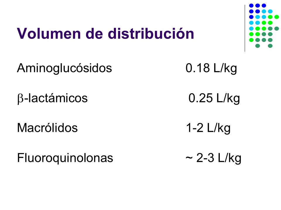 Volumen de distribución