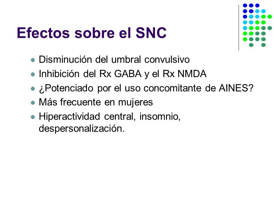 Efectos sobre el SNC Disminución del umbral convulsivo