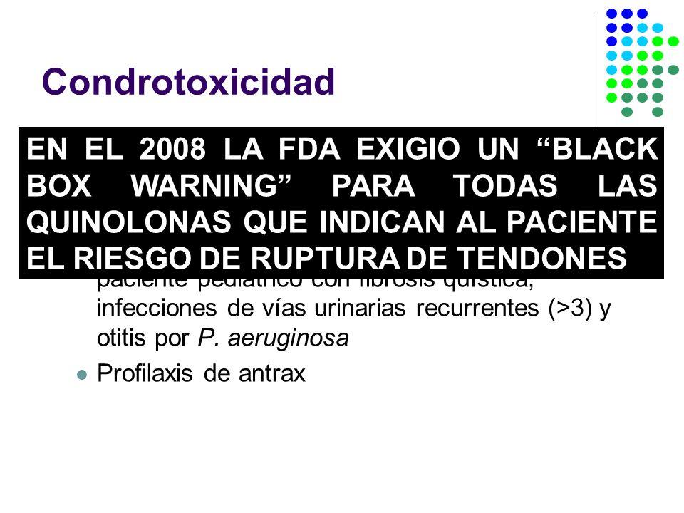 Condrotoxicidad EN EL 2008 LA FDA EXIGIO UN BLACK BOX WARNING PARA TODAS LAS QUINOLONAS QUE INDICAN AL PACIENTE EL RIESGO DE RUPTURA DE TENDONES.