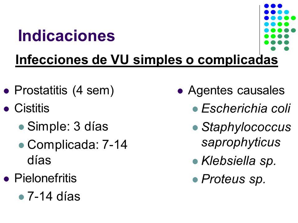 Infecciones de VU simples o complicadas