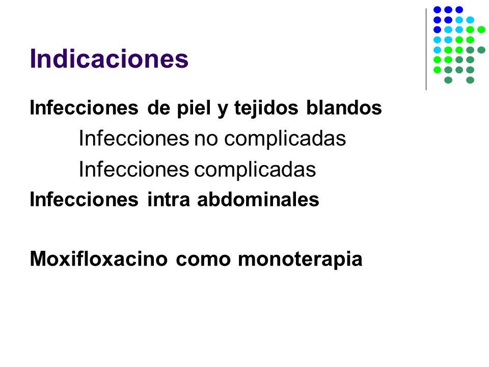 Indicaciones Infecciones no complicadas Infecciones complicadas