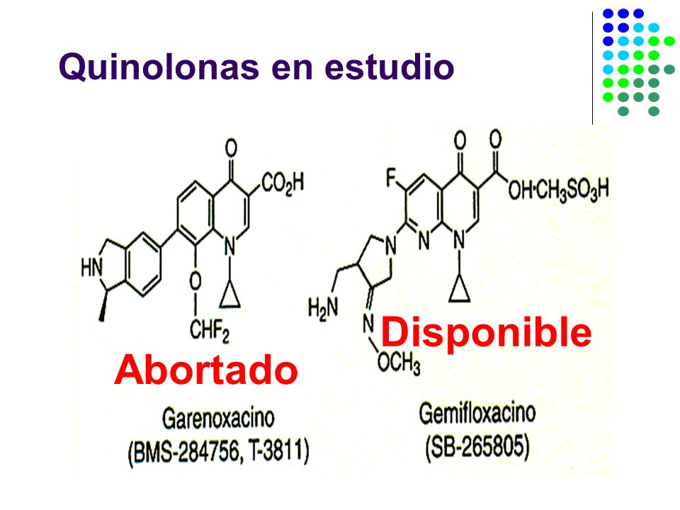 Quinolonas en estudio Disponible Abortado