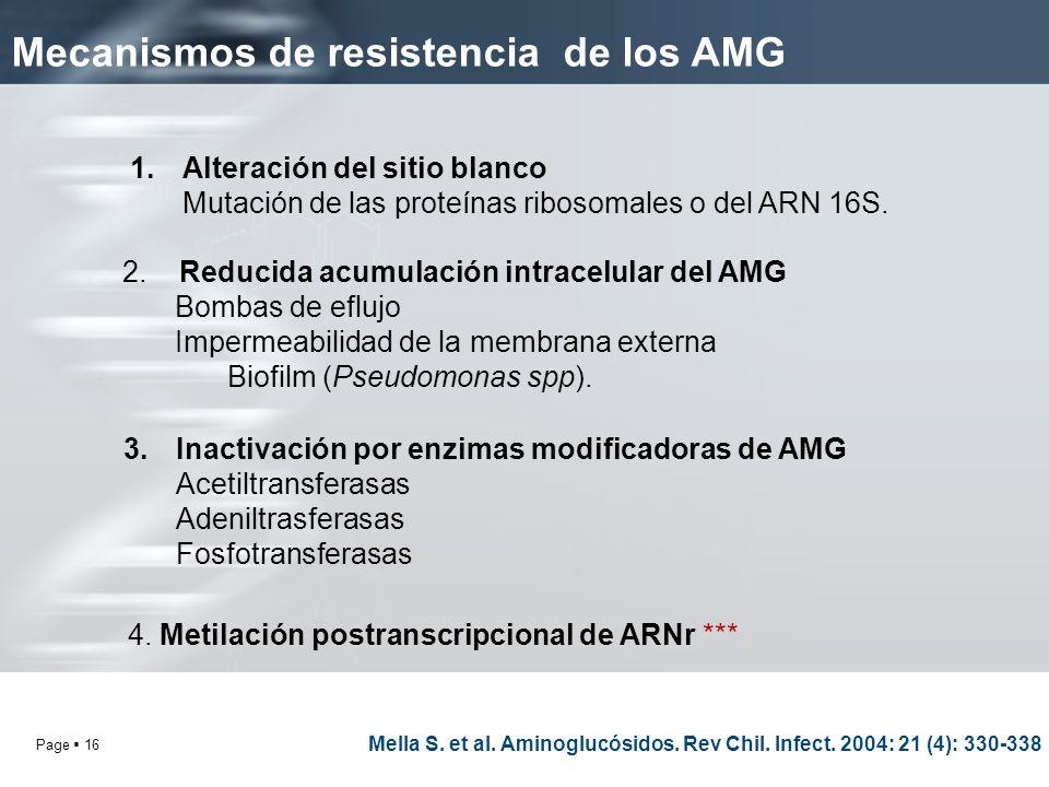 Mecanismos de resistencia de los AMG