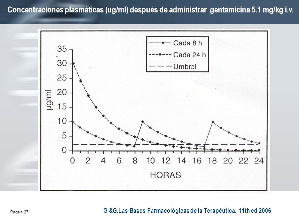 G &G.Las Bases Farmacológicas de la Terapéutica. 11th ed 2006