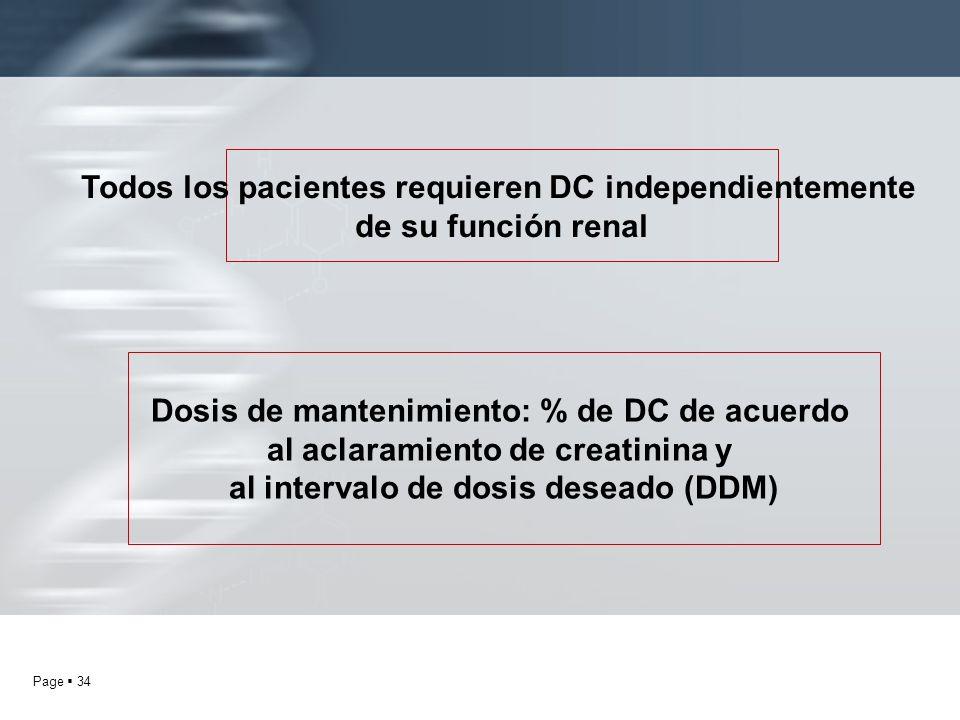 Todos los pacientes requieren DC independientemente