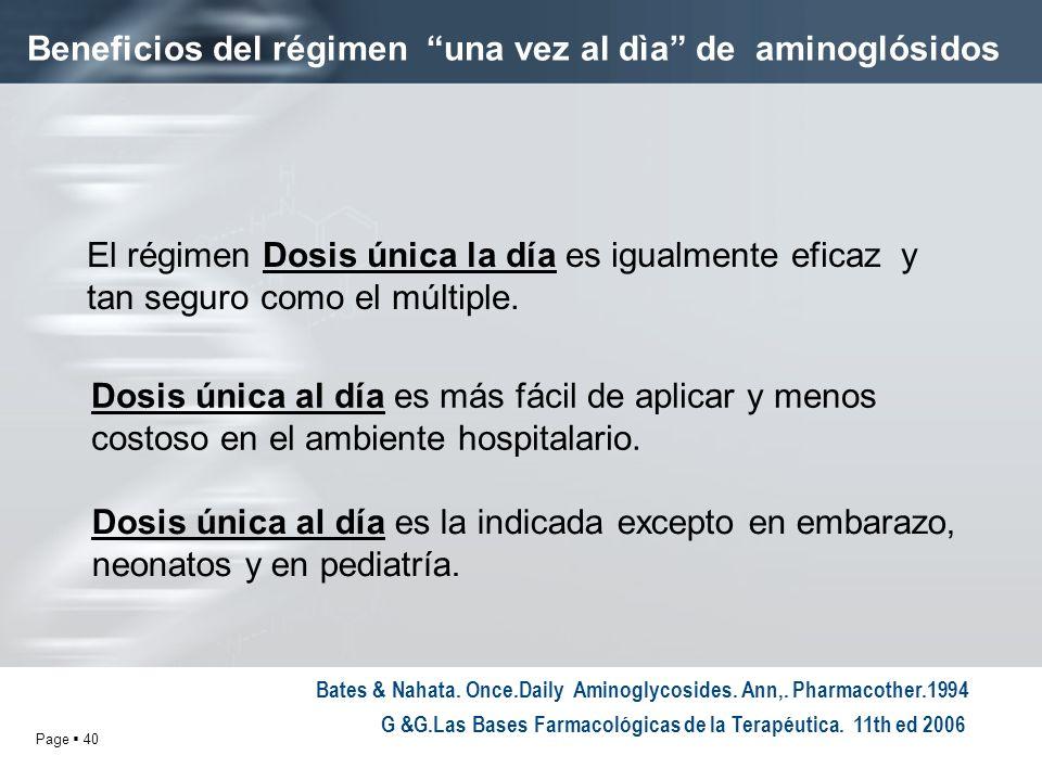 Beneficios del régimen una vez al dìa de aminoglósidos