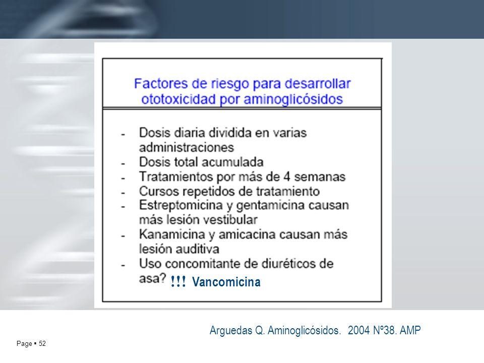 Arguedas Q. Aminoglicósidos. 2004 Nº38. AMP