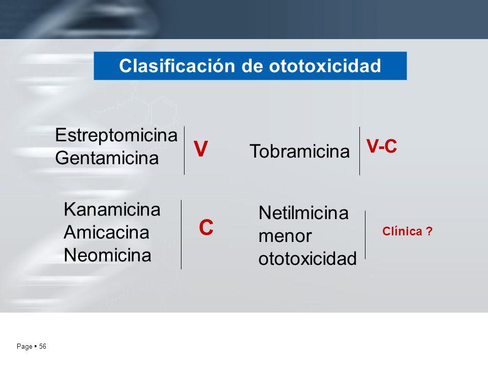 Clasificación de ototoxicidad