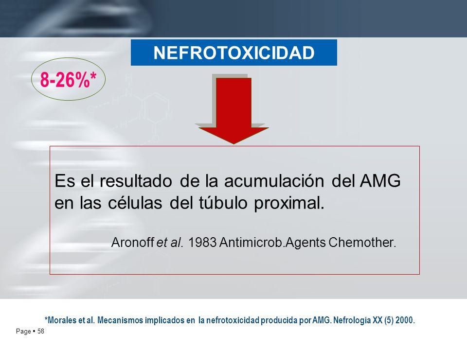 8-26%* NEFROTOXICIDAD Es el resultado de la acumulación del AMG