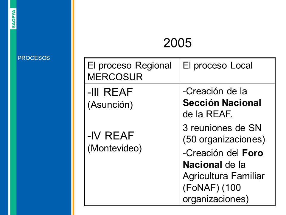 2005 -III REAF (Asunción) -IV REAF (Montevideo)