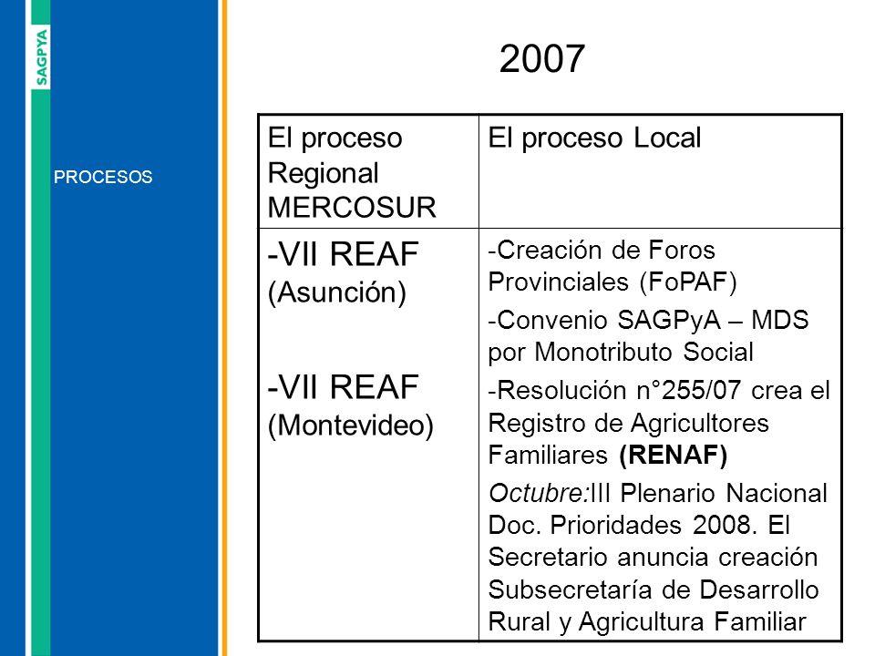 2007 -VII REAF (Asunción) -VII REAF (Montevideo)