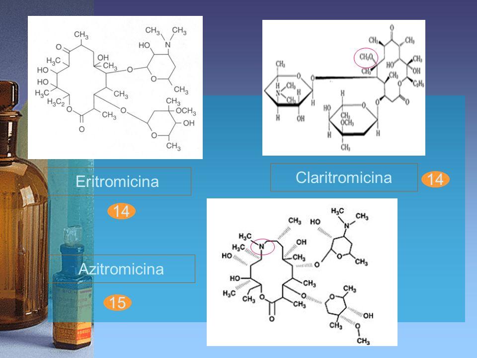 Claritromicina Eritromicina 14 14 Azitromicina 15