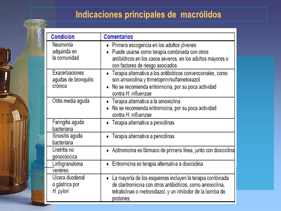 Indicaciones principales de macrólidos