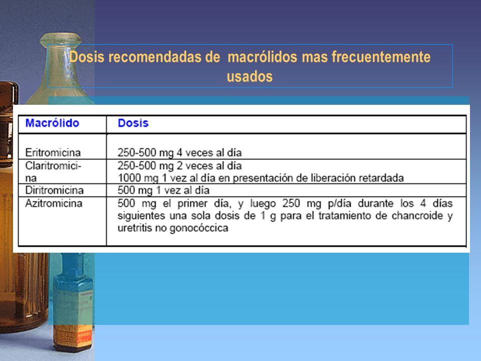 Dosis recomendadas de macrólidos mas frecuentemente