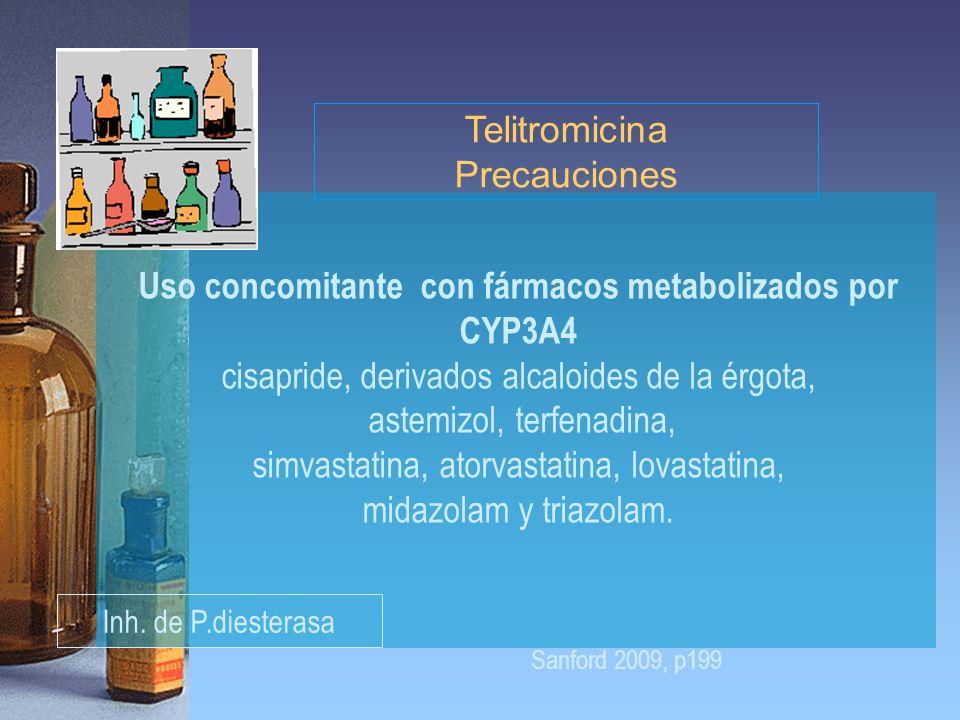 Uso concomitante con fármacos metabolizados por CYP3A4