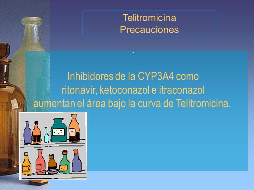 Inhibidores de la CYP3A4 como ritonavir, ketoconazol e itraconazol