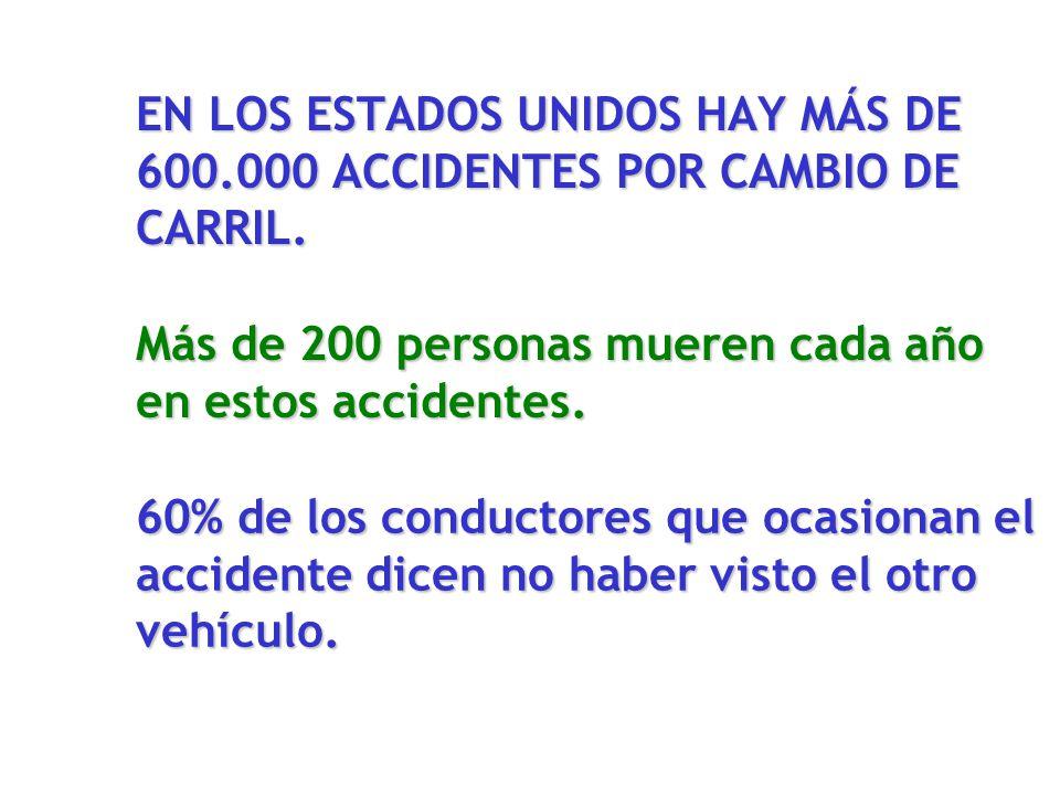 Más de 200 personas mueren cada año en estos accidentes.