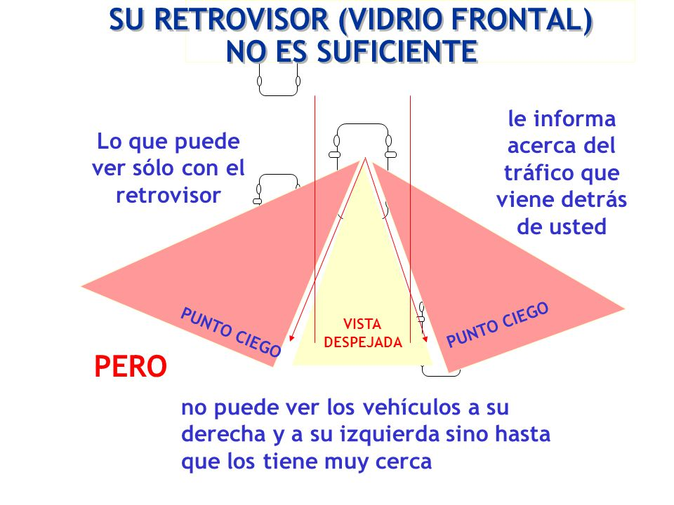 SU RETROVISOR (VIDRIO FRONTAL) NO ES SUFICIENTE
