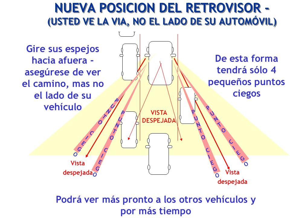 NUEVA POSICION DEL RETROVISOR - (USTED VE LA VIA, NO EL LADO DE SU AUTOMÓVIL)