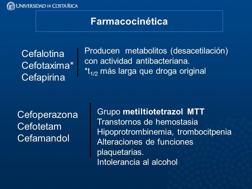 Cefalotina Cefotaxima*Cefapirina
