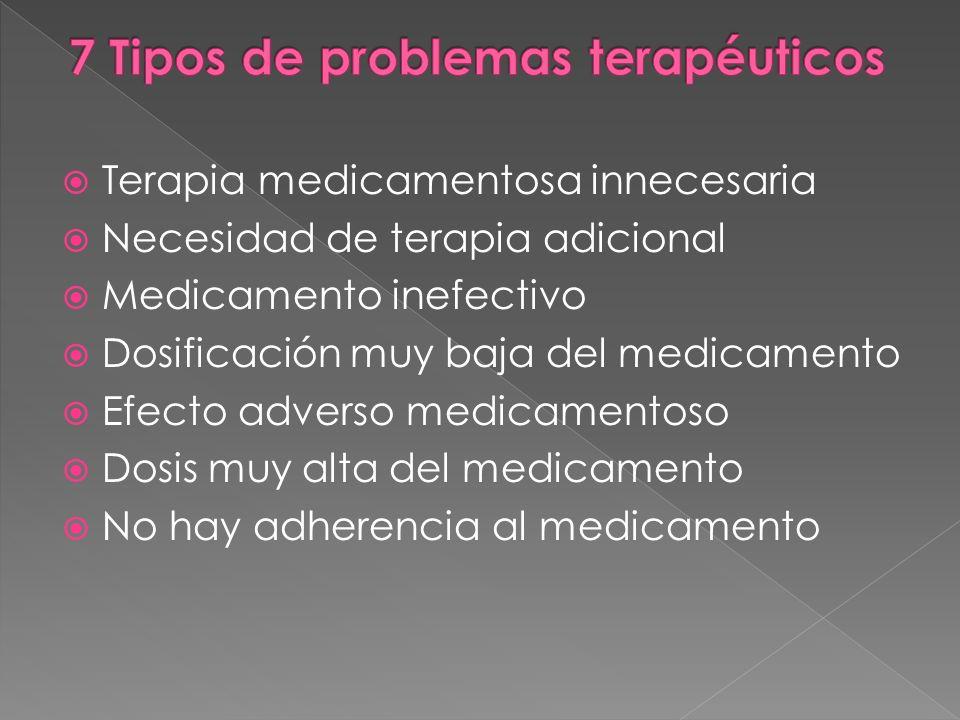 7 Tipos de problemas terapéuticos