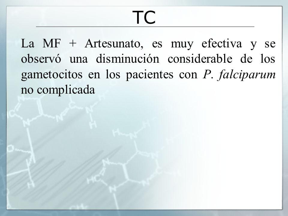 TC La MF + Artesunato, es muy efectiva y se observó una disminución considerable de los gametocitos en los pacientes con P.