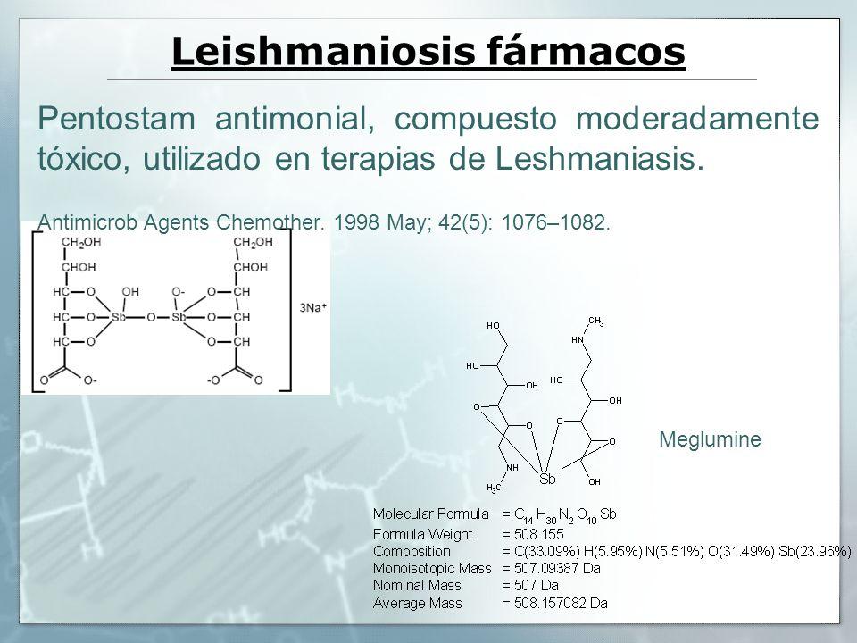 Leishmaniosis fármacos