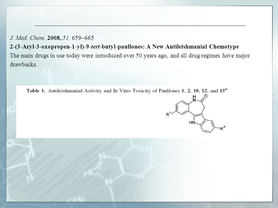 J. Med. Chem. 2008, 51, 659–665 2-(3-Aryl-3-oxopropen-1-yl)-9-tert-butyl-paullones: A New Antileishmanial Chemotype.