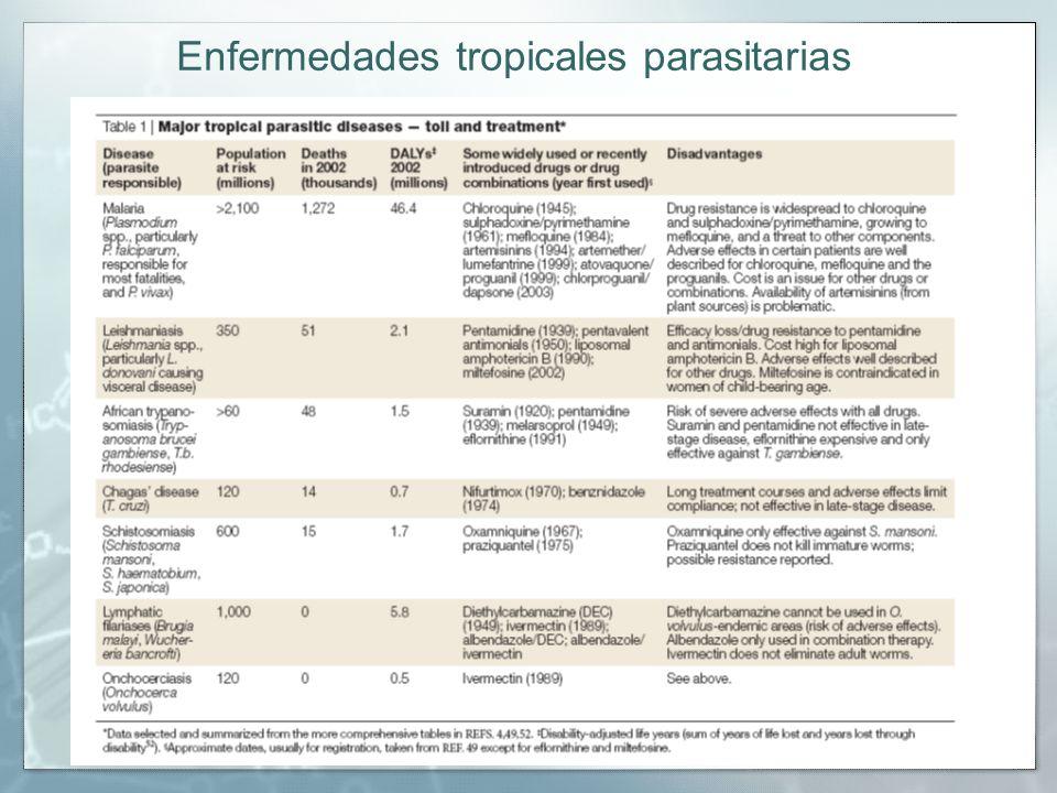 Enfermedades tropicales parasitarias