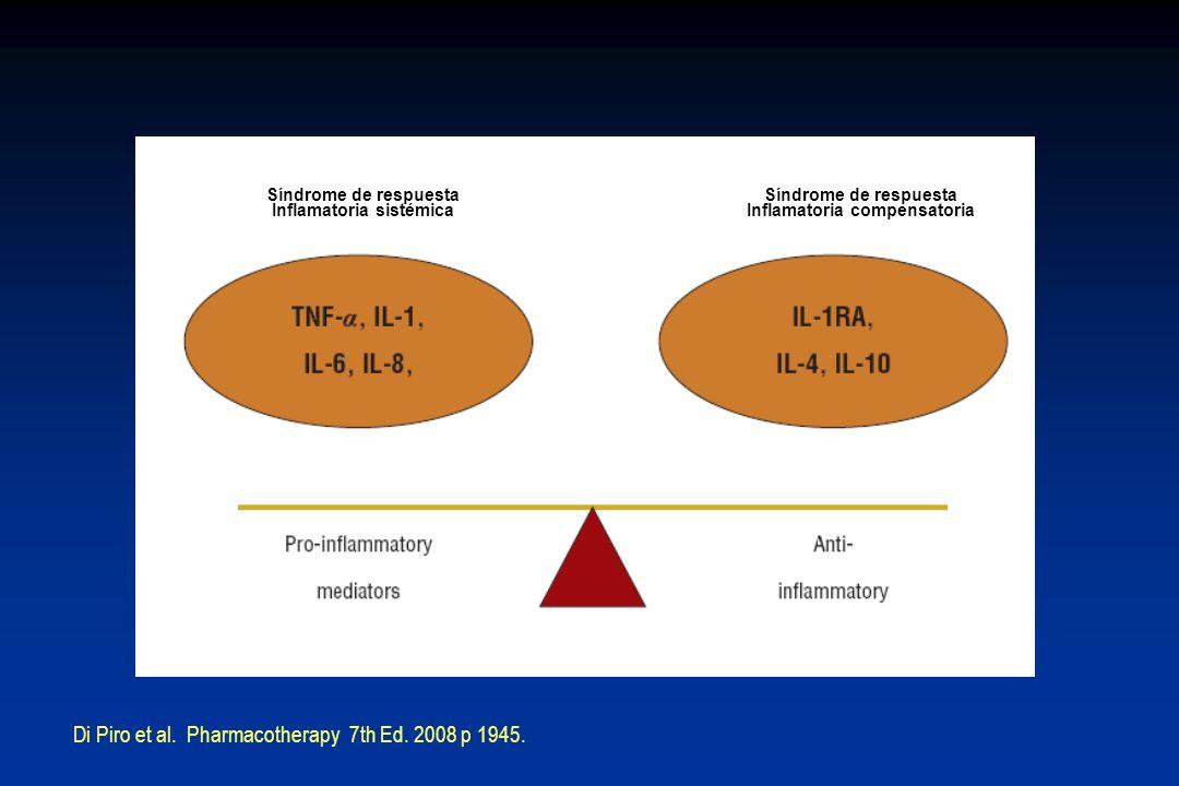 Inflamatoria sistémica Inflamatoria compensatoria