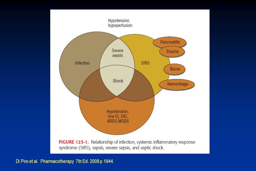 Di Piro et al. Pharmacotherapy 7th Ed. 2008 p 1944.