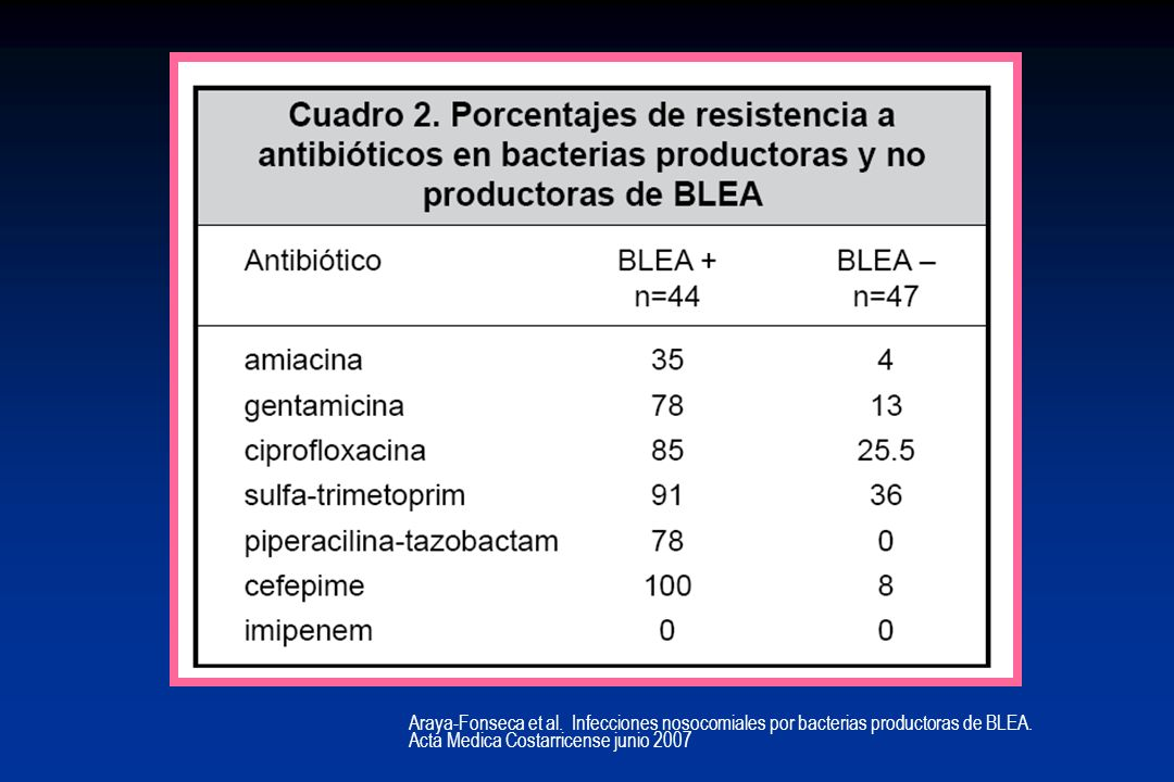 Araya-Fonseca et al. Infecciones nosocomiales por bacterias productoras de BLEA.