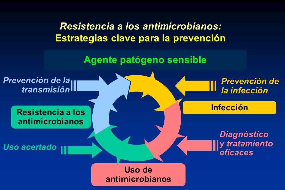 Agente patógeno sensible