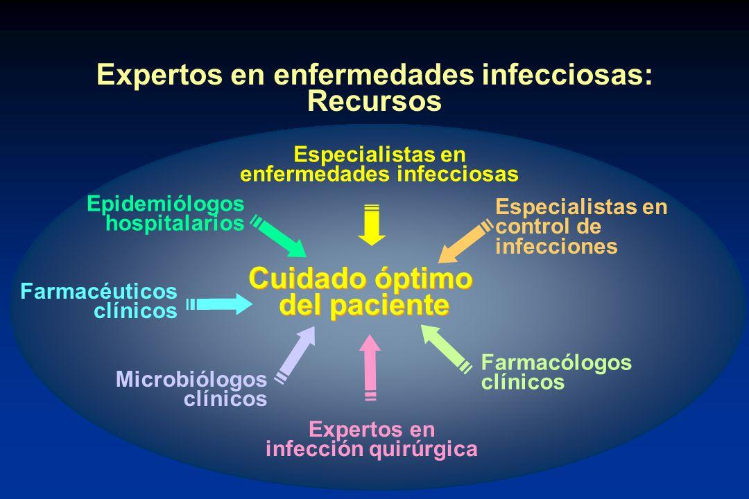 Expertos en enfermedades infecciosas: Recursos