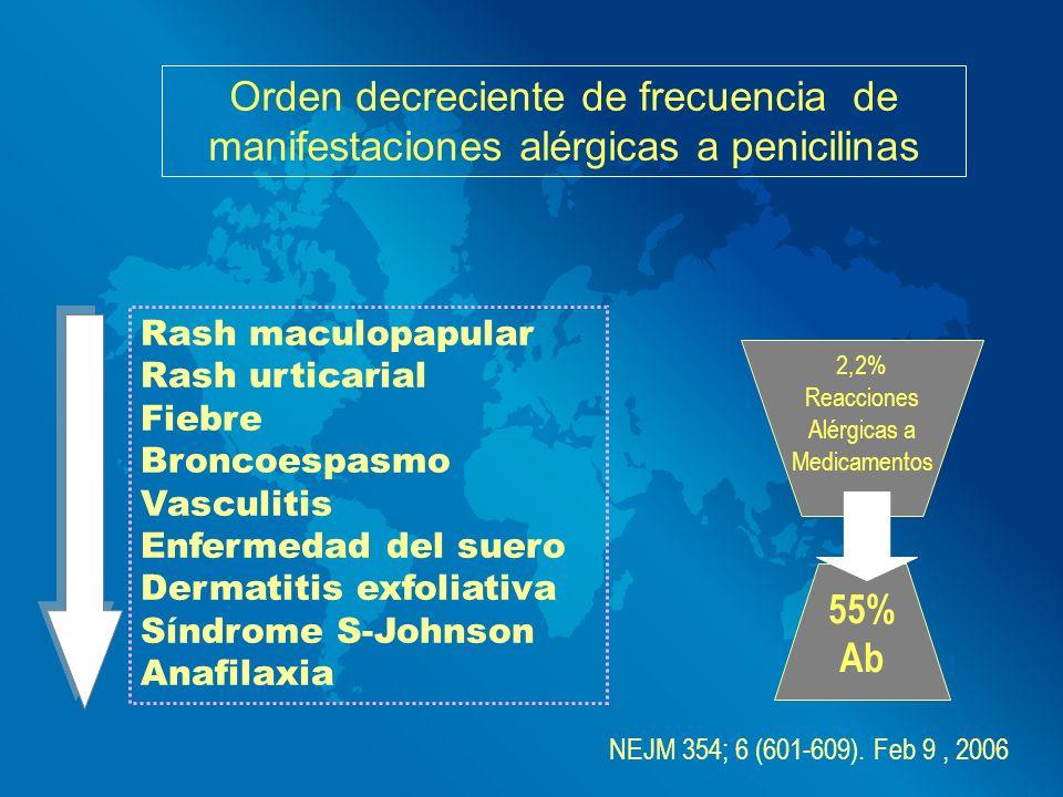Orden decreciente de frecuencia de manifestaciones alérgicas a penicilinas
